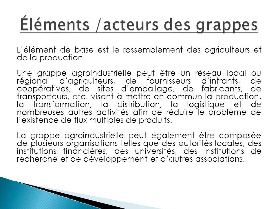Lélément de base est le rassemblement des agriculteurs et de la production. Une grappe agroindustrielle peut être un réseau local ou régional dagricul