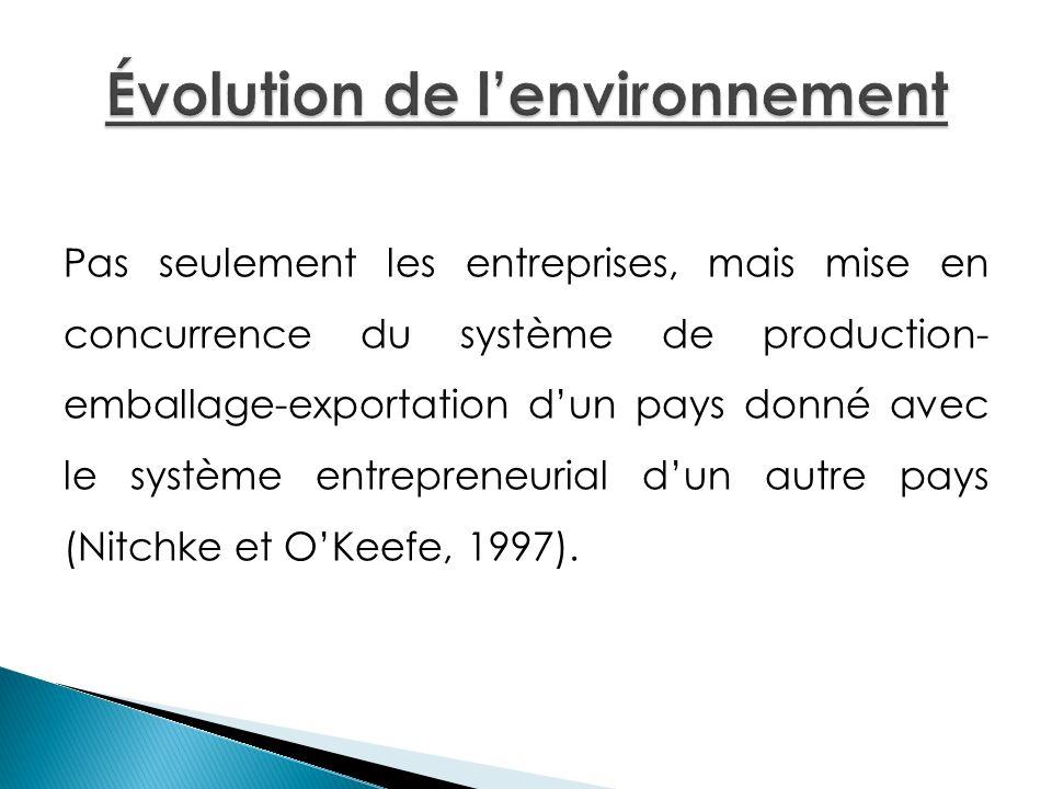 Pas seulement les entreprises, mais mise en concurrence du système de production- emballage-exportation dun pays donné avec le système entrepreneurial dun autre pays (Nitchke et OKeefe, 1997).