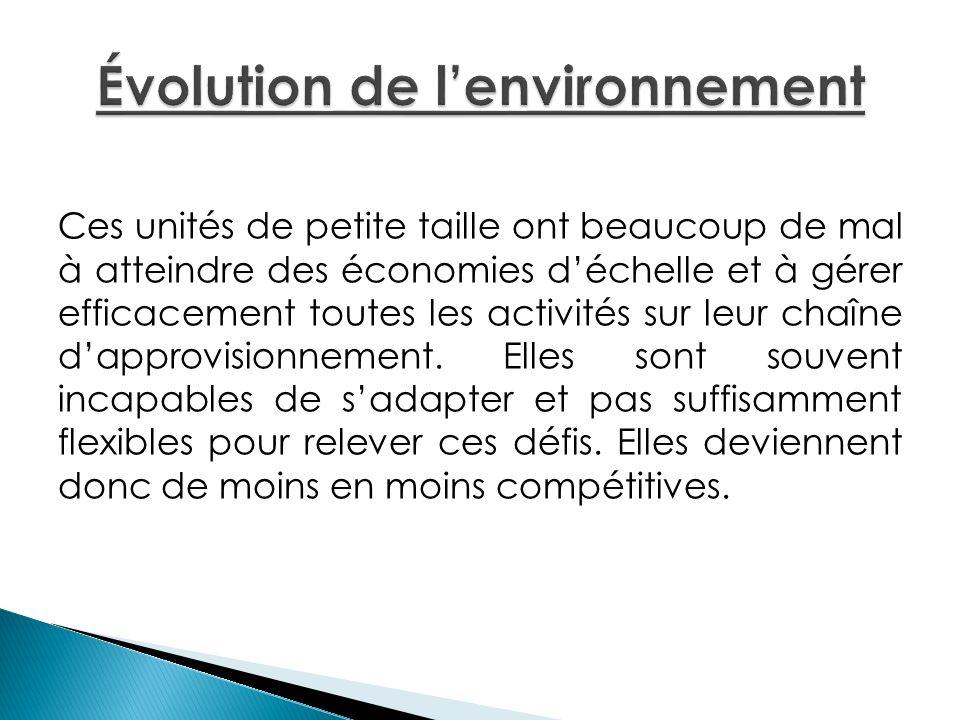 3.Le développement des grappes est multidimensionnel et diachronique.