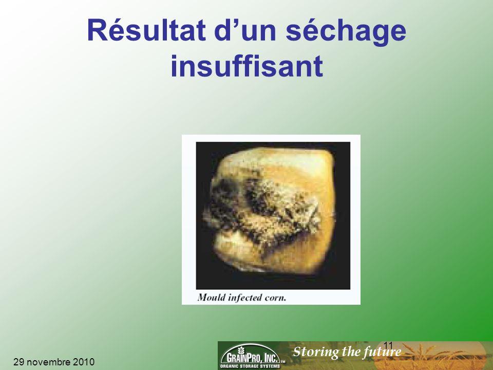 Storing the future Produits secs, pas de champignons, survie des insectes Champignons aérobiques, CO 2 limité Bactéries anaérobiques, CO 2 élevé 29 novembre 2010