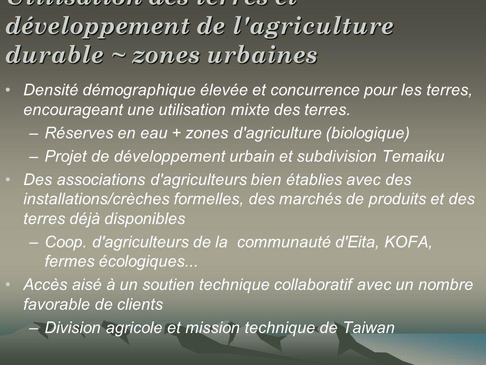 Utilisation des terres et développement de l'agriculture durable ~ zones urbaines Densité démographique élevée et concurrence pour les terres, encoura