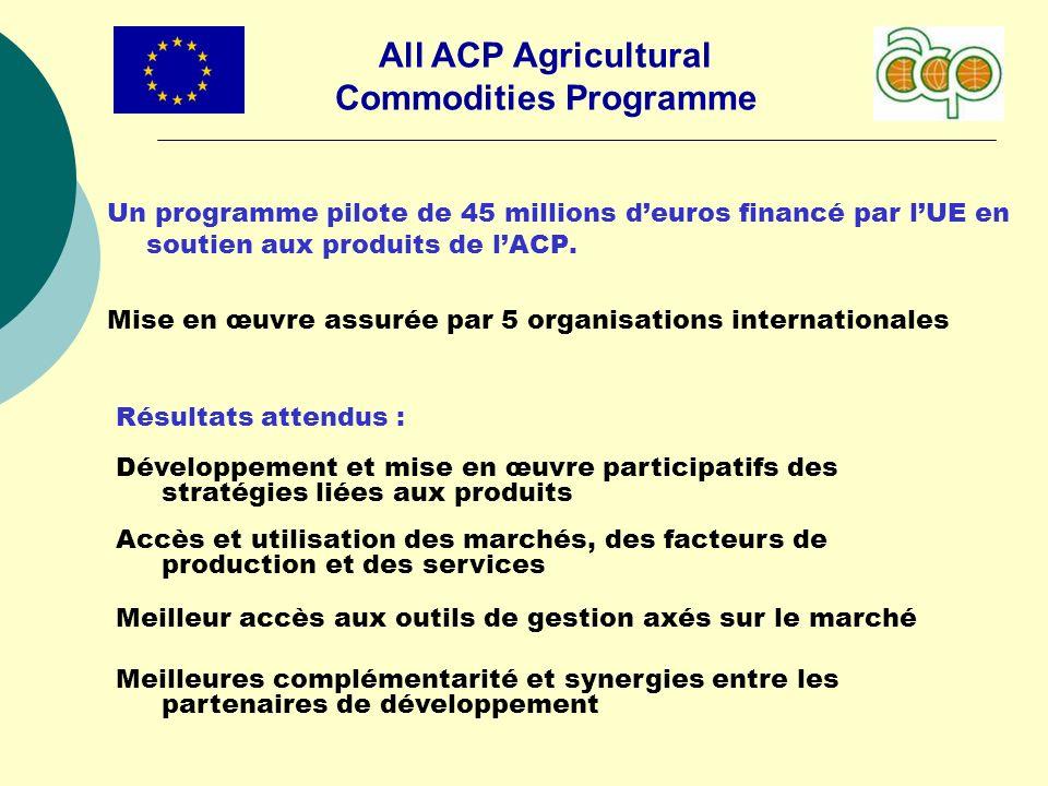 All ACP Agricultural Commodities Programme Un mécanisme de mise en œuvre complémentaire novateur Objectifs du programme Organisation internationale Autres organisations internationales impliquées R1 : Développement de stratégies pour les produits CCIFAO, CNUCED, BM R2 : Amélioration de laccès et de lutilisation des marchés, des facteurs de production et des services FAOCFC, CCI, BM, CNUCED R2 : Diversification de la chaîne de valeur BM – Div AgFAO R3 : Amélioration des outils de gestion axés sur laccès au marché BM - ARMTFAO, CNUCED, CFC Qui dépend également dorganisations régionales et locales