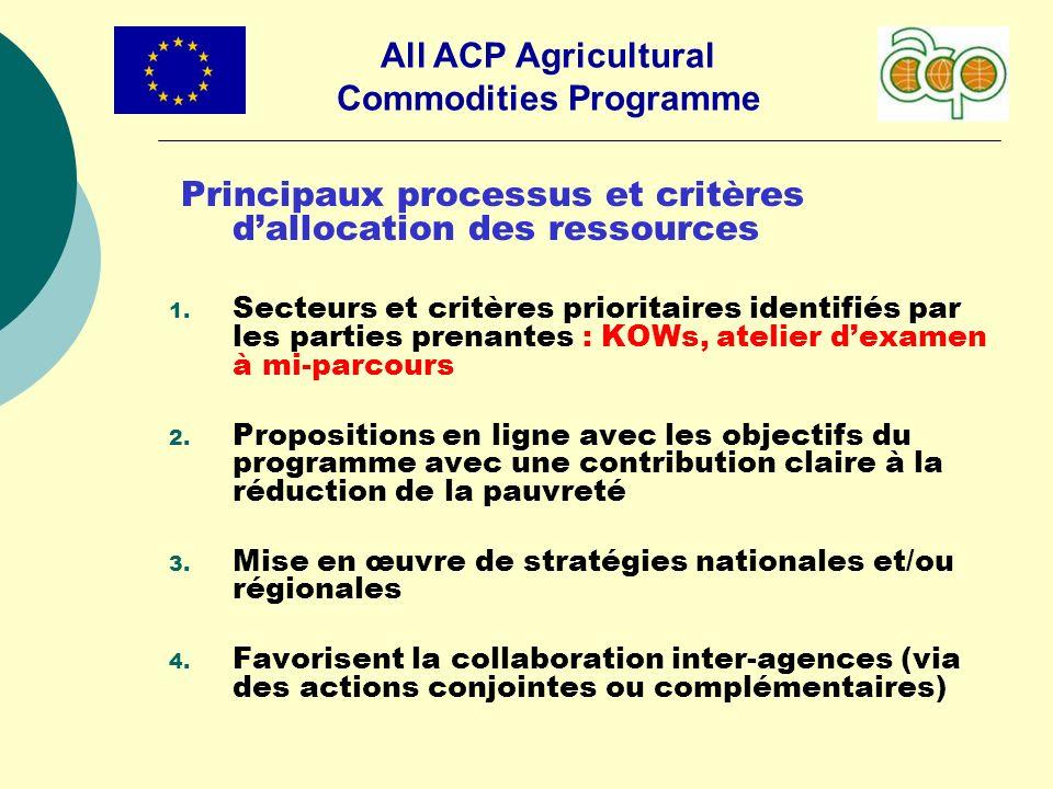 All ACP Agricultural Commodities Programme Principaux processus et critères dallocation des ressources 1. Secteurs et critères prioritaires identifiés