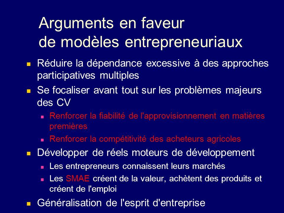 Arguments en faveur de modèles entrepreneuriaux Réduire la dépendance excessive à des approches participatives multiples Se focaliser avant tout sur l