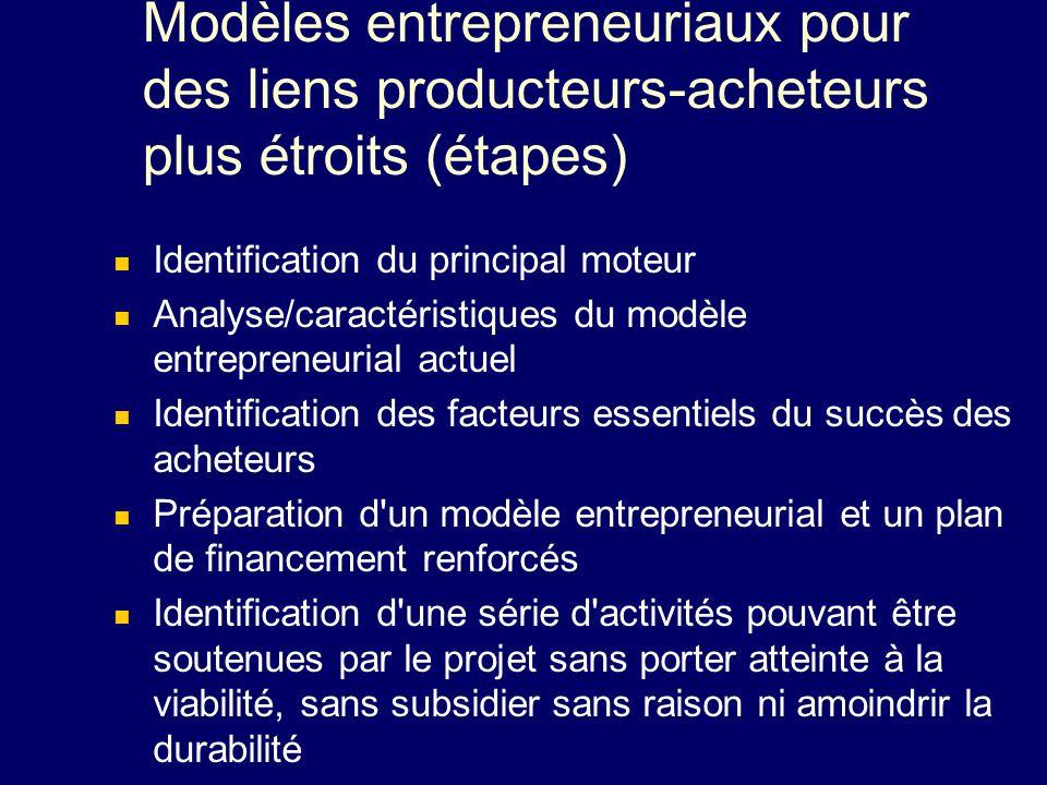 Modèles entrepreneuriaux pour des liens producteurs-acheteurs plus étroits (étapes) Identification du principal moteur Analyse/caractéristiques du mod