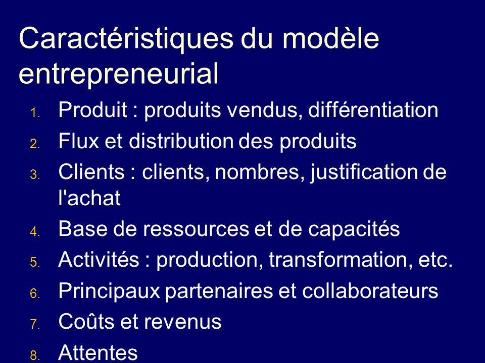 Caractéristiques du modèle entrepreneurial 1. Produit : produits vendus, différentiation 2. Flux et distribution des produits 3. Clients : clients, no