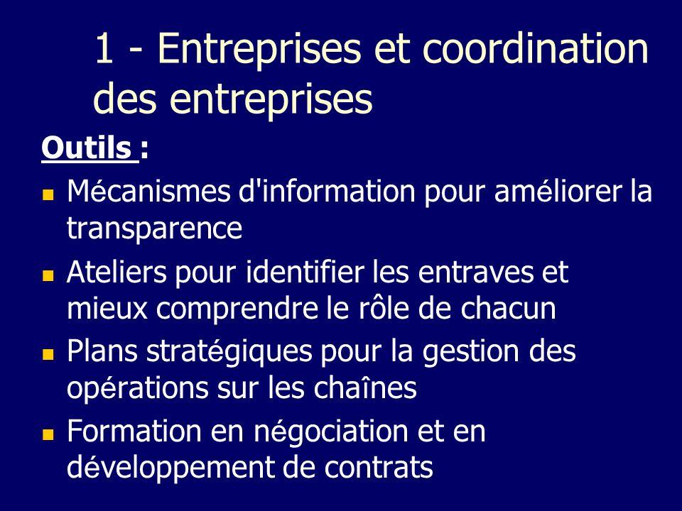 1 - Entreprises et coordination des entreprises Outils : M é canismes d'information pour am é liorer la transparence Ateliers pour identifier les entr