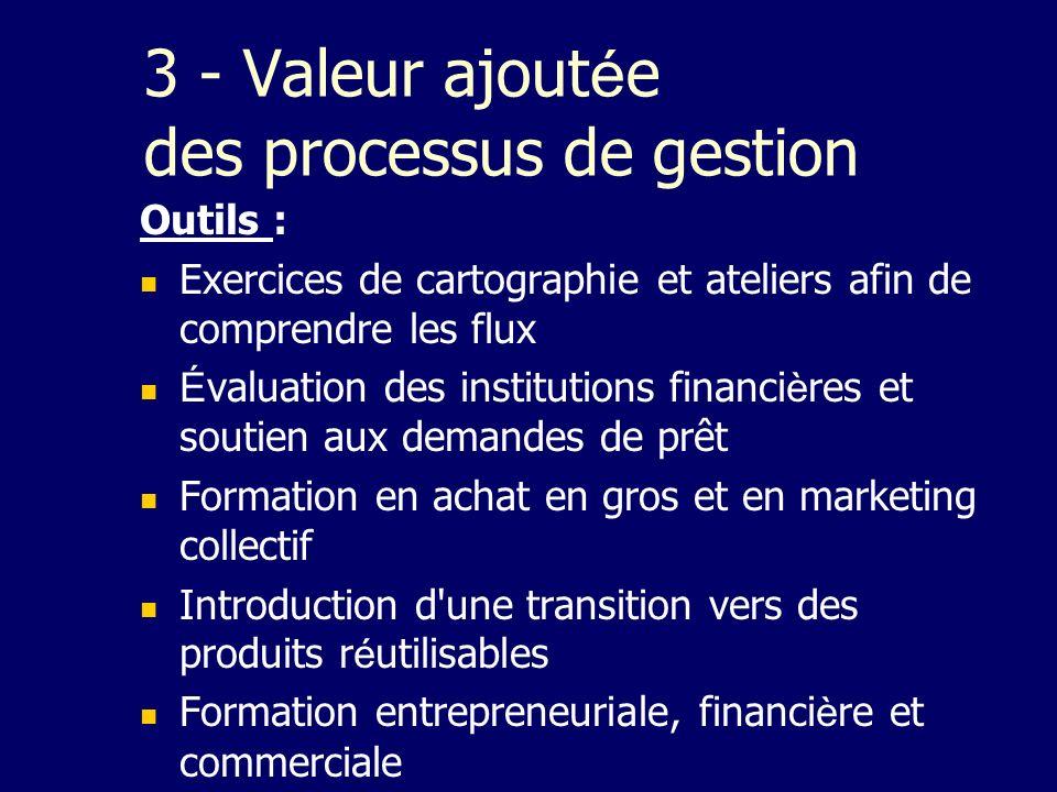 3 - Valeur ajout é e des processus de gestion Outils : Exercices de cartographie et ateliers afin de comprendre les flux É valuation des institutions