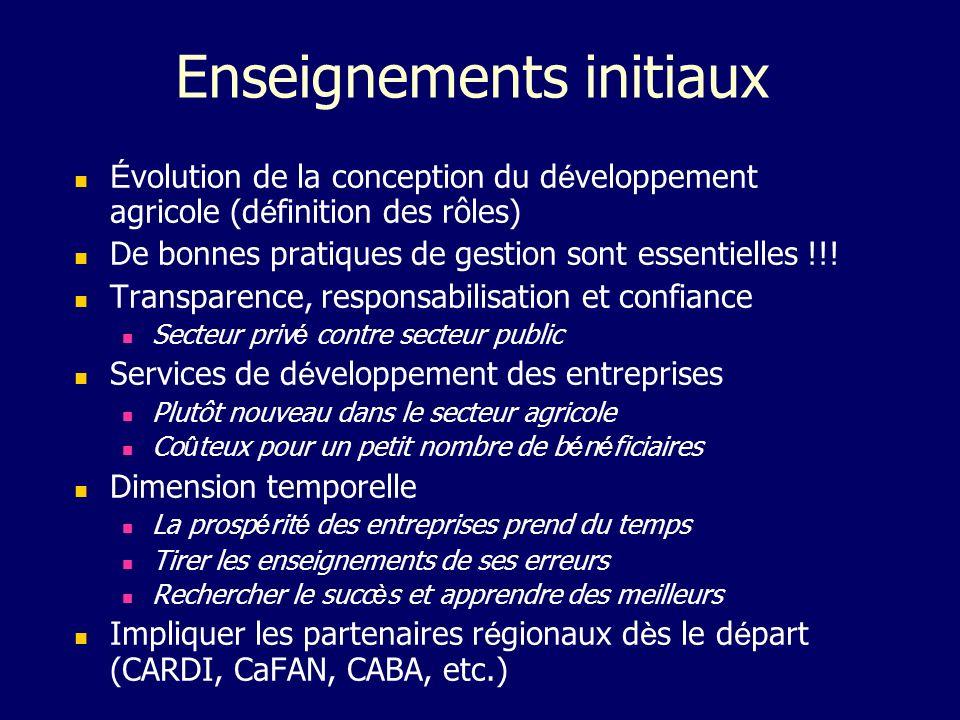 Enseignements initiaux É volution de la conception du d é veloppement agricole (d é finition des rôles) De bonnes pratiques de gestion sont essentiell