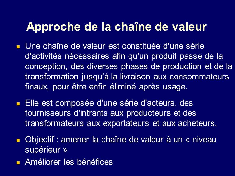 Approche de la chaîne de valeur Une chaîne de valeur est constituée d'une série d'activités nécessaires afin qu'un produit passe de la conception, des