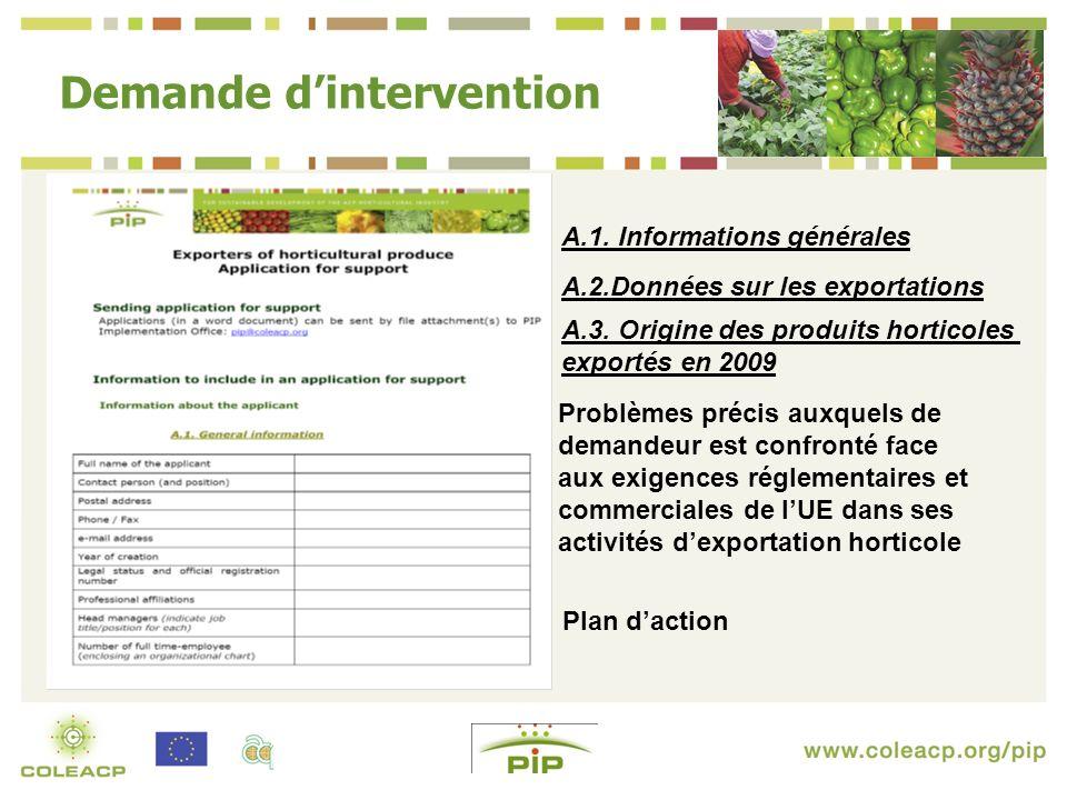 Demande dintervention A.1. Informations générales A.2.Données sur les exportations A.3.