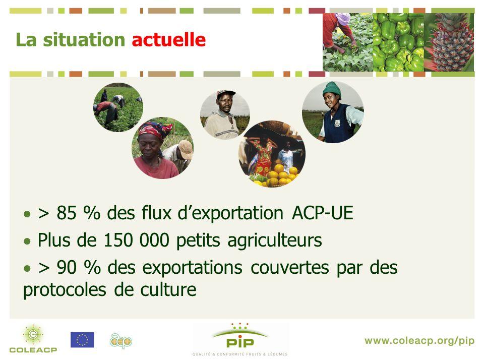 La situation actuelle > 85 % des flux dexportation ACP-UE Plus de 150 000 petits agriculteurs > 90 % des exportations couvertes par des protocoles de culture