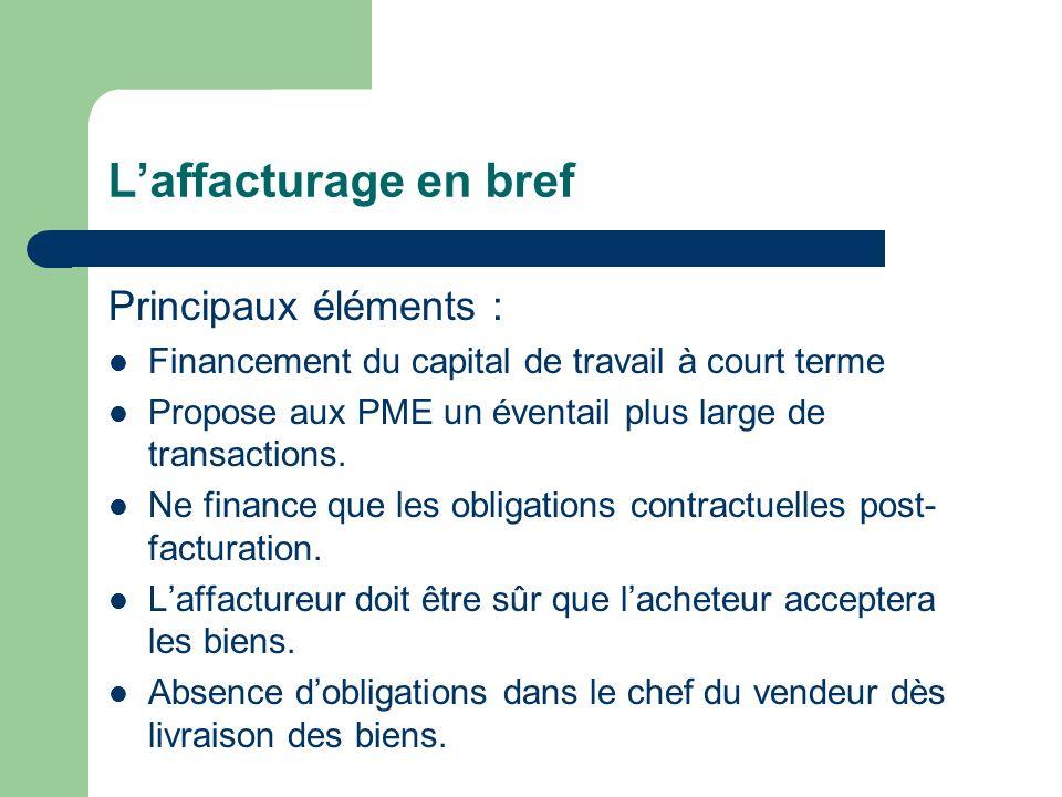Laffacturage en bref Principaux éléments : Financement du capital de travail à court terme Propose aux PME un éventail plus large de transactions.