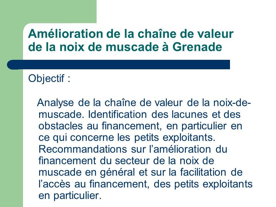 Amélioration de la chaîne de valeur de la noix de muscade à Grenade Objectif : Analyse de la chaîne de valeur de la noix-de- muscade.