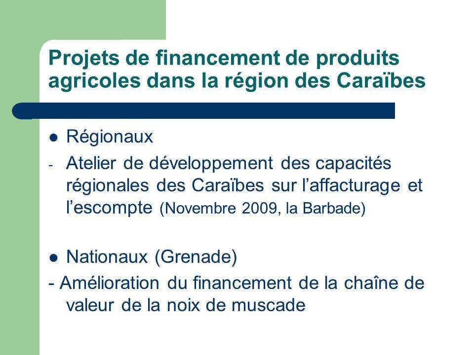 Projets de financement de produits agricoles dans la région des Caraïbes Régionaux - Atelier de développement des capacités régionales des Caraïbes sur laffacturage et lescompte (Novembre 2009, la Barbade) Nationaux (Grenade) - Amélioration du financement de la chaîne de valeur de la noix de muscade
