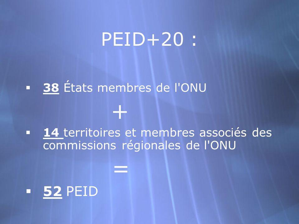 PEID+20 : 38 États membres de l ONU + 14 territoires et membres associés des commissions régionales de l ONU = 52 PEID 38 États membres de l ONU + 14 territoires et membres associés des commissions régionales de l ONU = 52 PEID