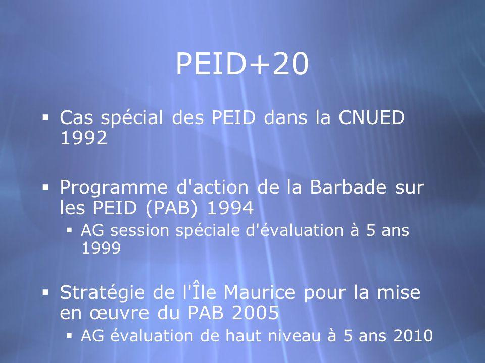 PEID+20 Cas spécial des PEID dans la CNUED 1992 Programme d action de la Barbade sur les PEID (PAB) 1994 AG session spéciale d évaluation à 5 ans 1999 Stratégie de l Île Maurice pour la mise en œuvre du PAB 2005 AG évaluation de haut niveau à 5 ans 2010 Cas spécial des PEID dans la CNUED 1992 Programme d action de la Barbade sur les PEID (PAB) 1994 AG session spéciale d évaluation à 5 ans 1999 Stratégie de l Île Maurice pour la mise en œuvre du PAB 2005 AG évaluation de haut niveau à 5 ans 2010