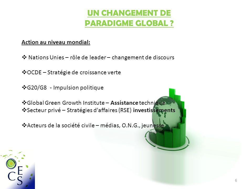 6 UN CHANGEMENT DE PARADIGME GLOBAL .