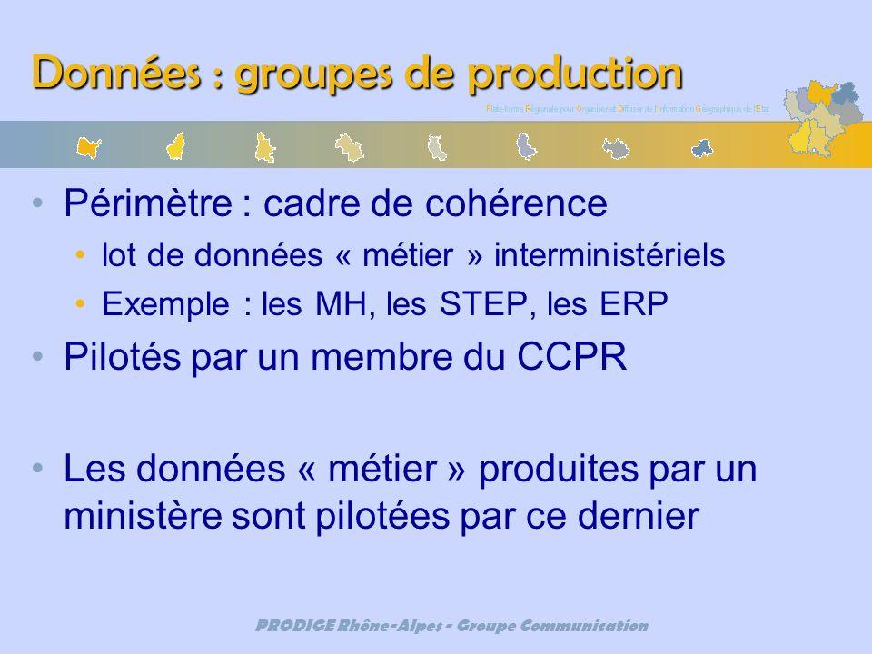 PRODIGE Rhône-Alpes - Groupe Communication Données : groupes de production Périmètre : cadre de cohérence lot de données « métier » interministériels