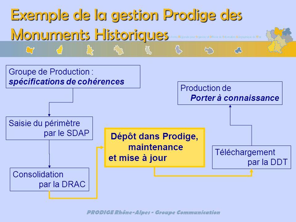 PRODIGE Rhône-Alpes - Groupe Communication Exemple de la gestion Prodige des Monuments Historiques Saisie du périmètre par le SDAP Consolidation par l
