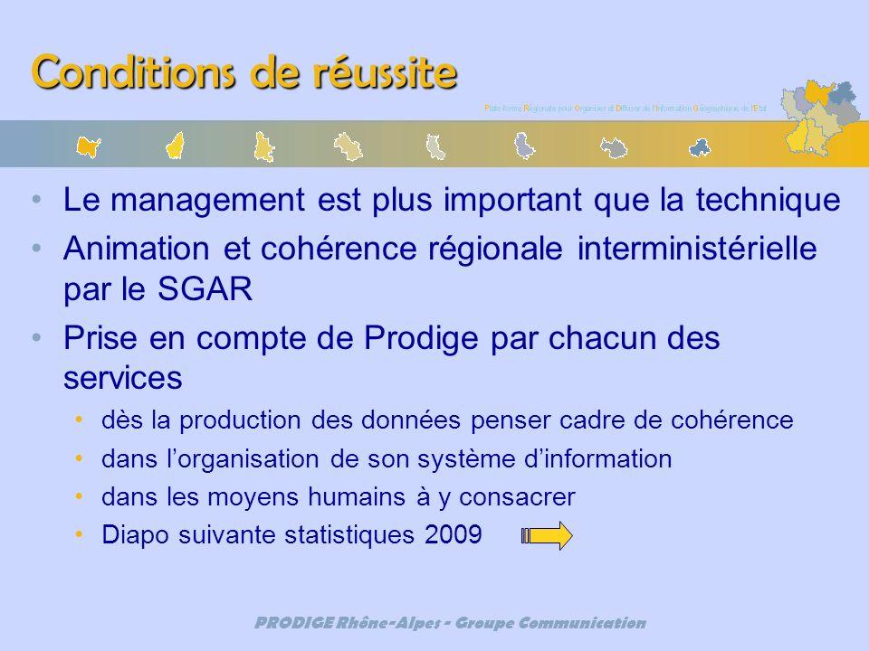 PRODIGE Rhône-Alpes - Groupe Communication Conditions de réussite Le management est plus important que la technique Animation et cohérence régionale i