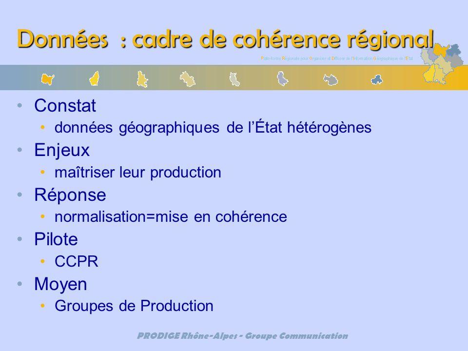 PRODIGE Rhône-Alpes - Groupe Communication Données : cadre de cohérence régional Constat données géographiques de lÉtat hétérogènes Enjeux maîtriser l