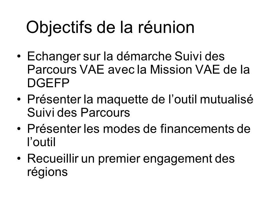 Objectifs de la réunion Echanger sur la démarche Suivi des Parcours VAE avec la Mission VAE de la DGEFP Présenter la maquette de loutil mutualisé Suivi des Parcours Présenter les modes de financements de loutil Recueillir un premier engagement des régions