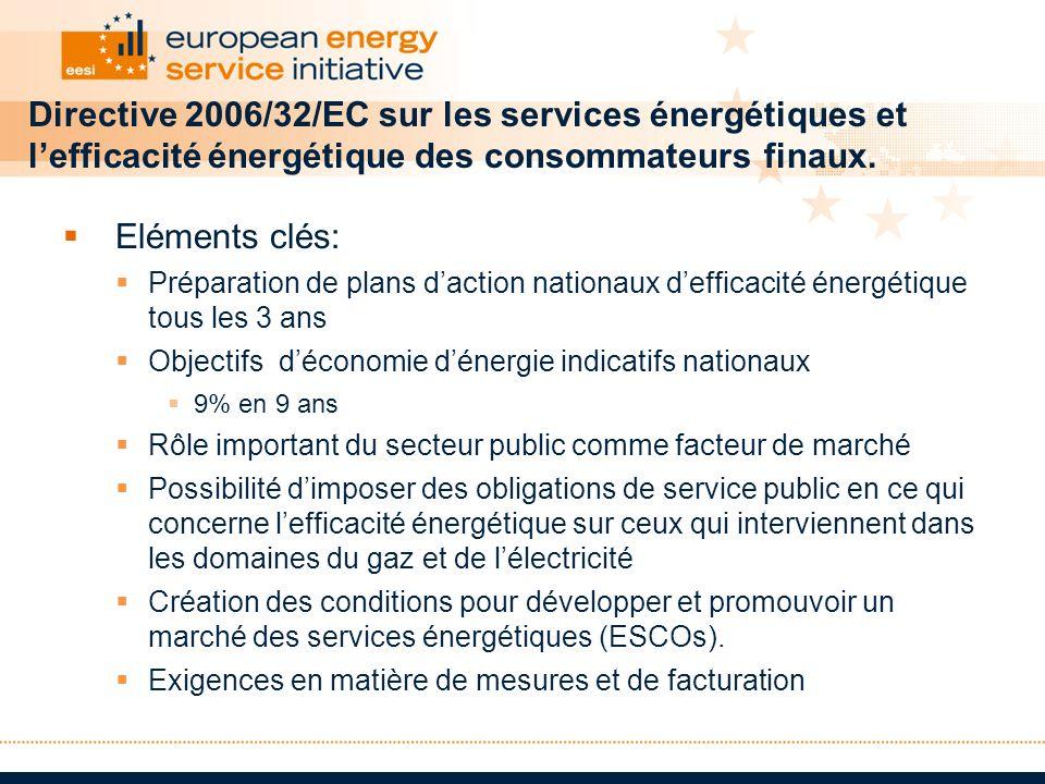 Directive 2006/32/EC sur les services énergétiques et lefficacité énergétique des consommateurs finaux. Eléments clés: Préparation de plans daction na