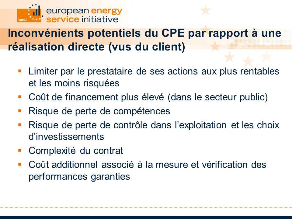 Inconvénients potentiels du CPE par rapport à une réalisation directe (vus du client) Limiter par le prestataire de ses actions aux plus rentables et