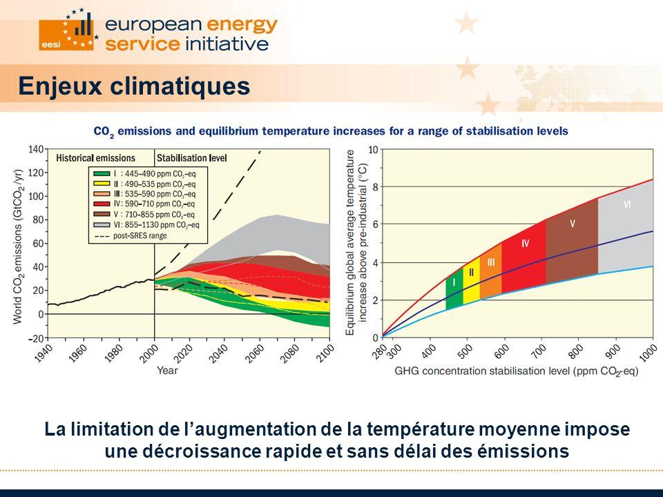 Enjeux climatiques La limitation de laugmentation de la température moyenne impose une décroissance rapide et sans délai des émissions