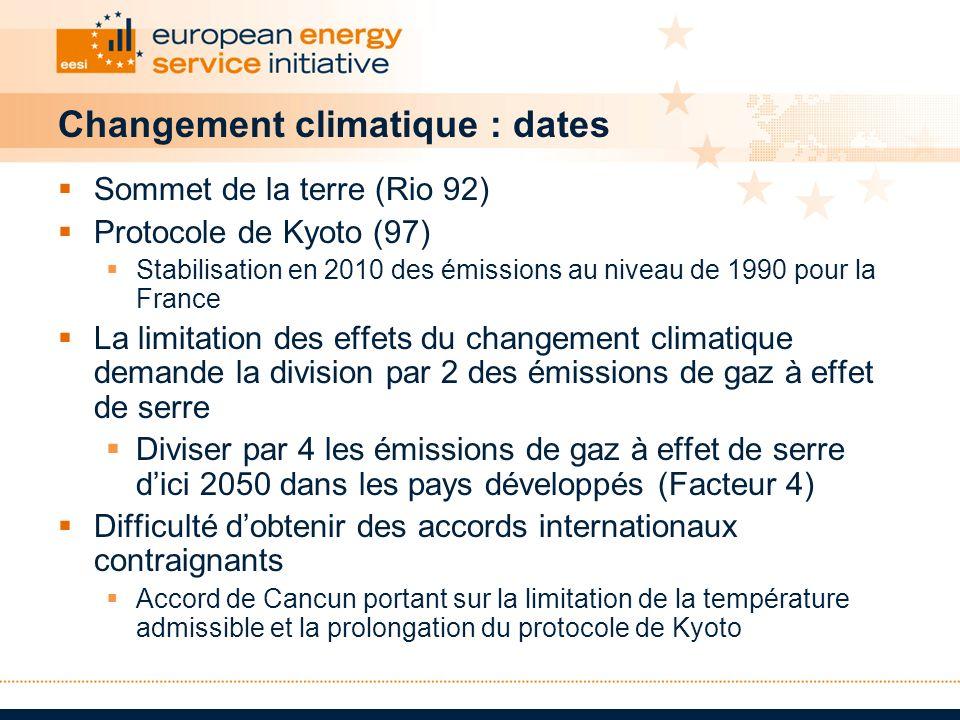 Changement climatique : dates Sommet de la terre (Rio 92) Protocole de Kyoto (97) Stabilisation en 2010 des émissions au niveau de 1990 pour la France