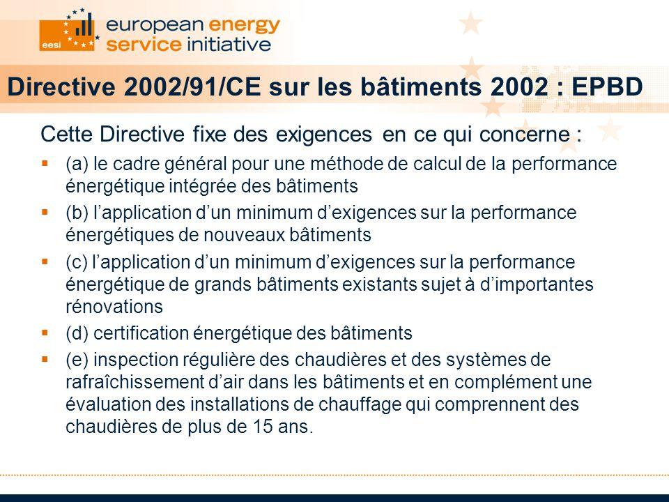 Directive 2002/91/CE sur les bâtiments 2002 : EPBD Cette Directive fixe des exigences en ce qui concerne : (a) le cadre général pour une méthode de ca