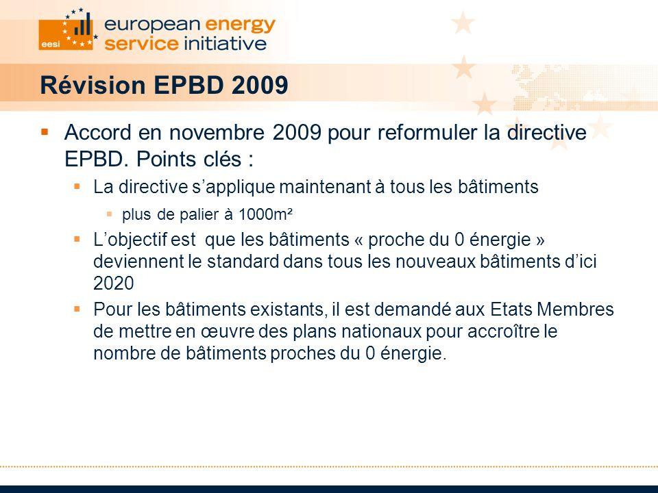 Révision EPBD 2009 Accord en novembre 2009 pour reformuler la directive EPBD. Points clés : La directive sapplique maintenant à tous les bâtiments plu