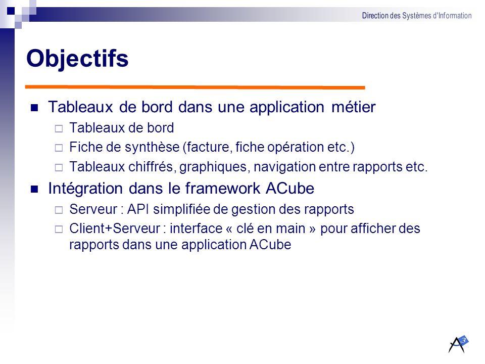 Rapports intégrés à une application Intégration de BIRT à ACube