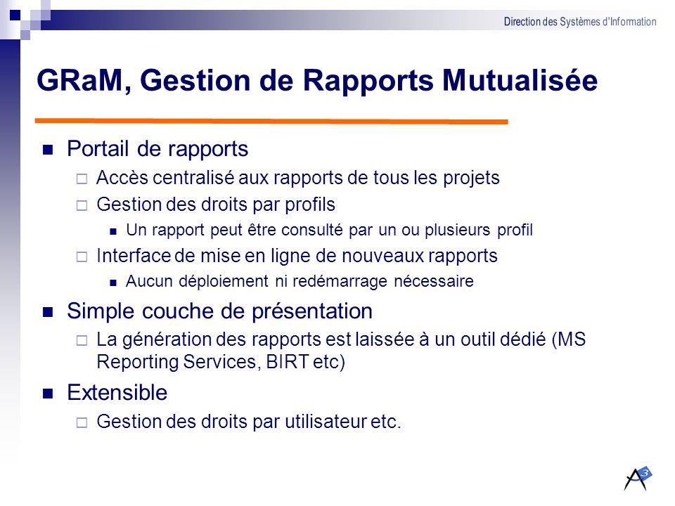 GRaM Gestion de Rapports Mutualisée