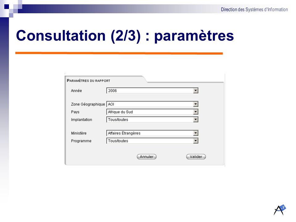 Consultation (1/3) : choix du rapport A gauche : liste des applications A droite : arborescence des rapports Peut être définie par les utilisateurs