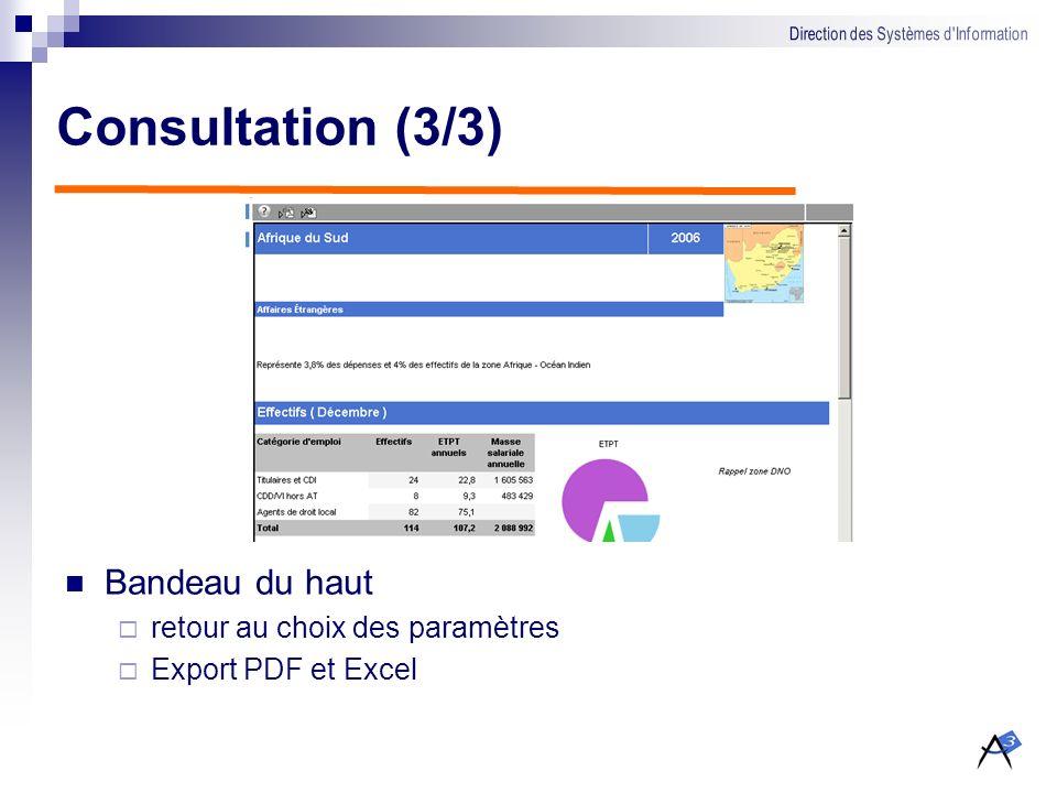 Consultation (2/3) : paramètres