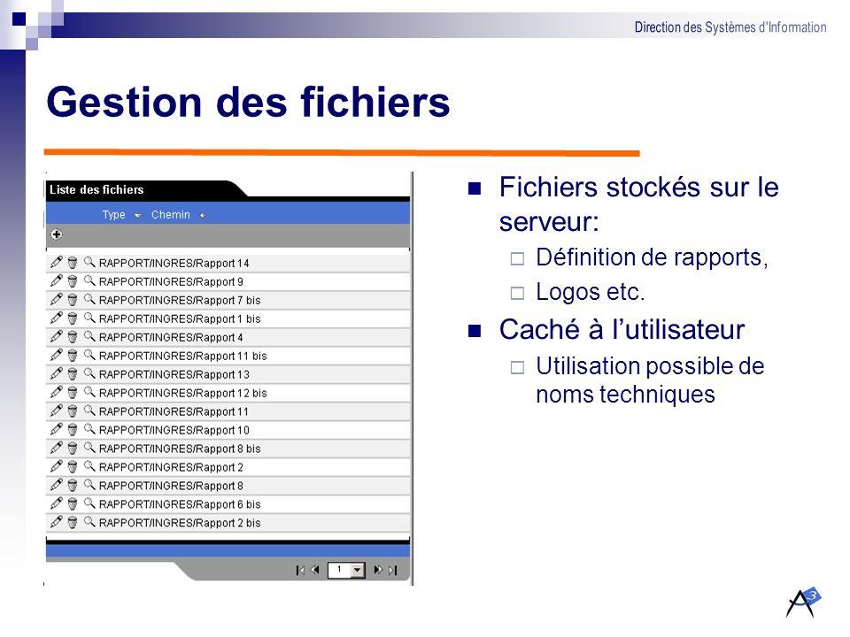 Consultation (3/3) Bandeau du haut retour au choix des paramètres Export PDF et Excel