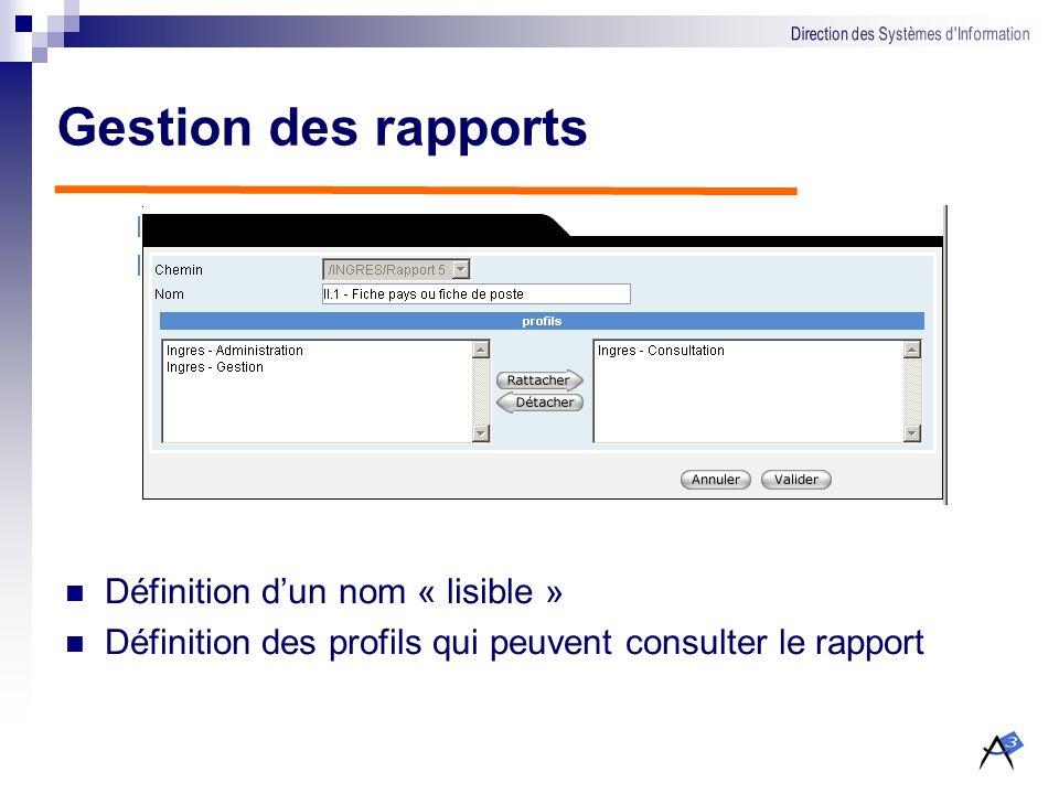 Gestion des fichiers Fichiers stockés sur le serveur: Définition de rapports, Logos etc. Caché à lutilisateur Utilisation possible de noms techniques