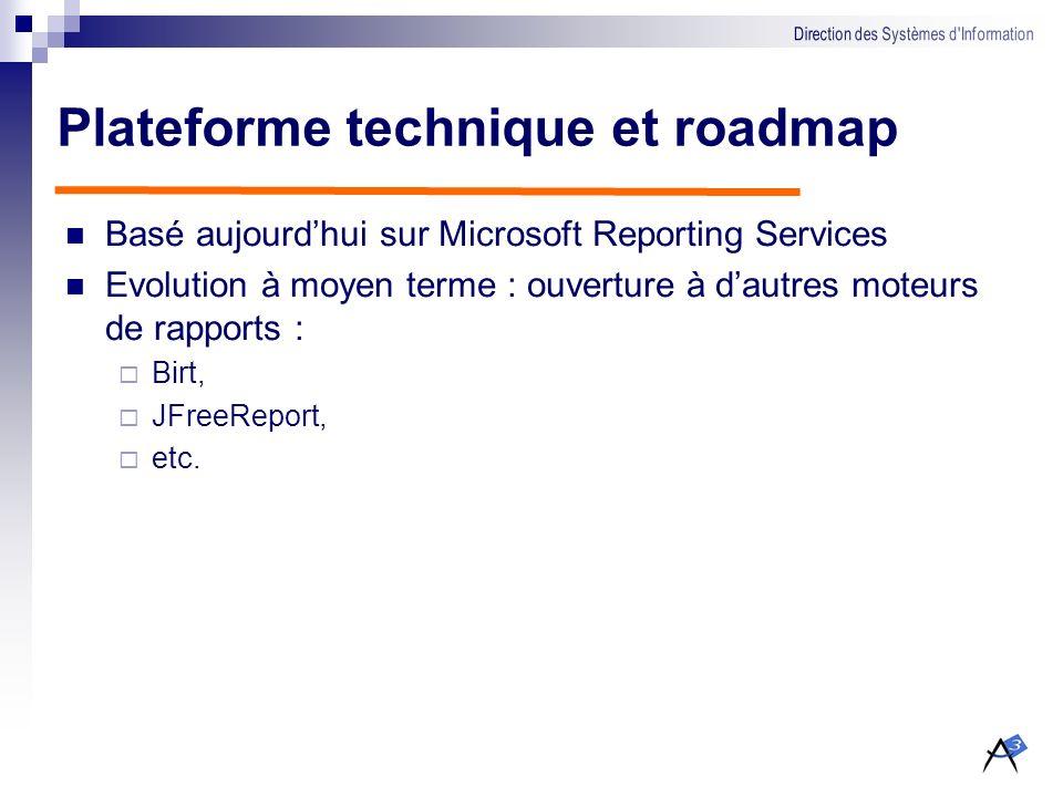 Arborescence des rapports Interface de définition de larborescence Peut être laissée aux utilisateurs responsables du projet