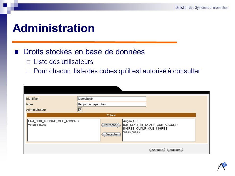 Sauvegardes Sauvegarde sur le système de fichier local Permet de partager facilement les requêtes Format XML, quelques ko