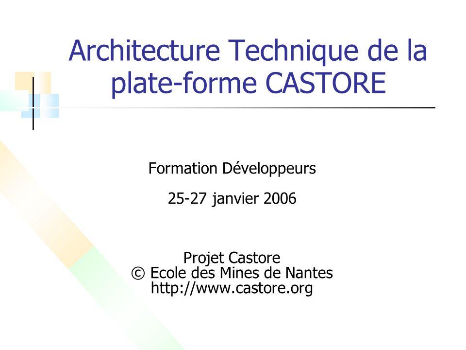 Architecture Technique de la plate-forme CASTORE Formation Développeurs 25-27 janvier 2006 Projet Castore © Ecole des Mines de Nantes http://www.casto