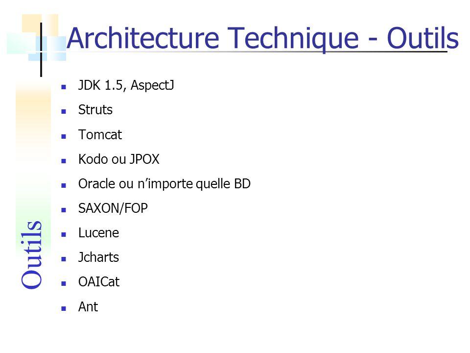 Architecture Technique - Outils JDK 1.5, AspectJ Struts Tomcat Kodo ou JPOX Oracle ou nimporte quelle BD SAXON/FOP Lucene Jcharts OAICat Ant Outils