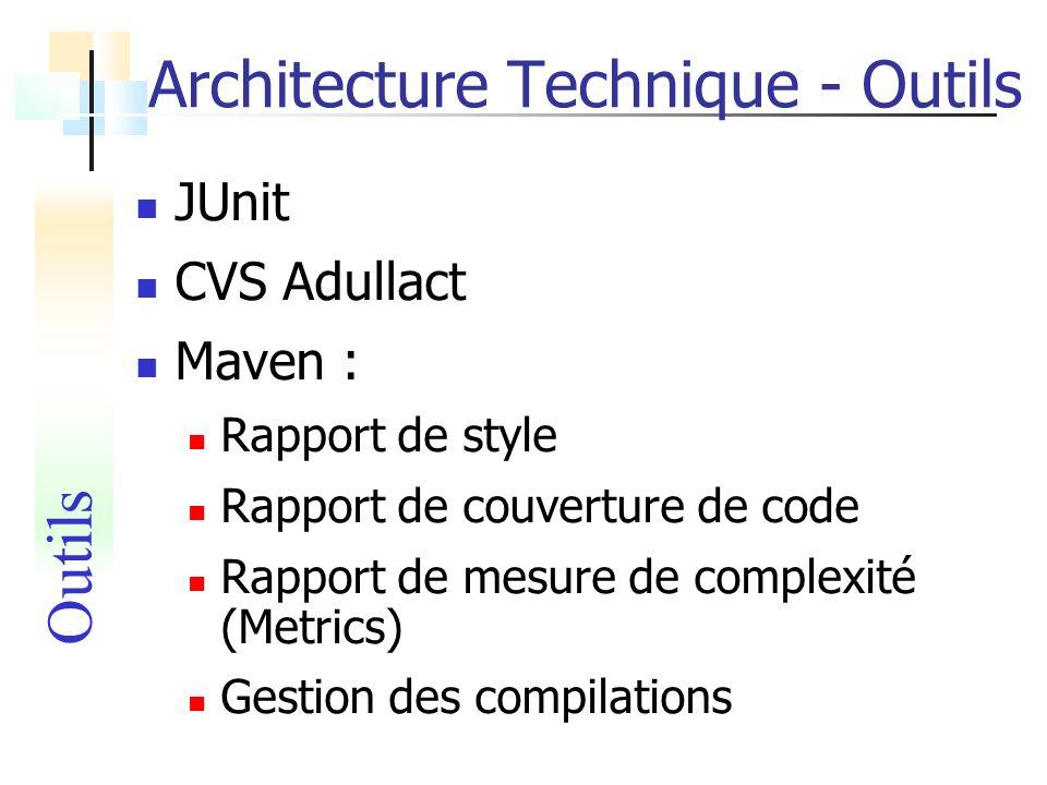 Architecture Technique - Outils JUnit CVS Adullact Maven : Rapport de style Rapport de couverture de code Rapport de mesure de complexité (Metrics) Ge