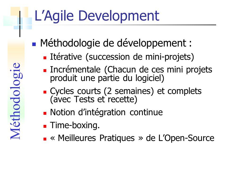 LAgile Development Méthodologie de développement : Itérative (succession de mini-projets) Incrémentale (Chacun de ces mini projets produit une partie