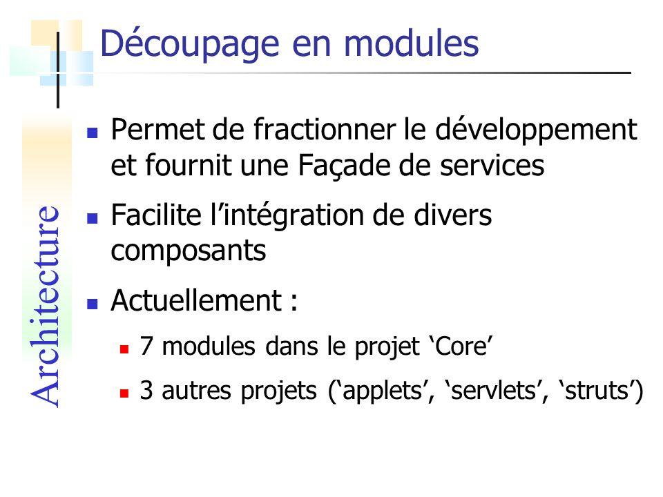 Permet de fractionner le développement et fournit une Façade de services Facilite lintégration de divers composants Actuellement : 7 modules dans le p