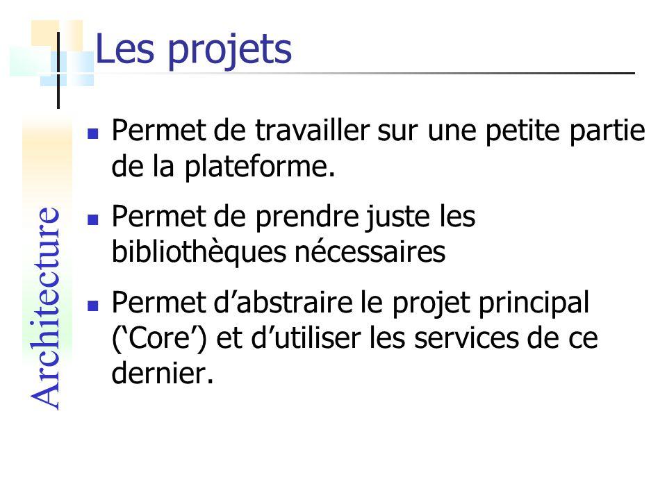 Les projets Permet de travailler sur une petite partie de la plateforme. Permet de prendre juste les bibliothèques nécessaires Permet dabstraire le pr