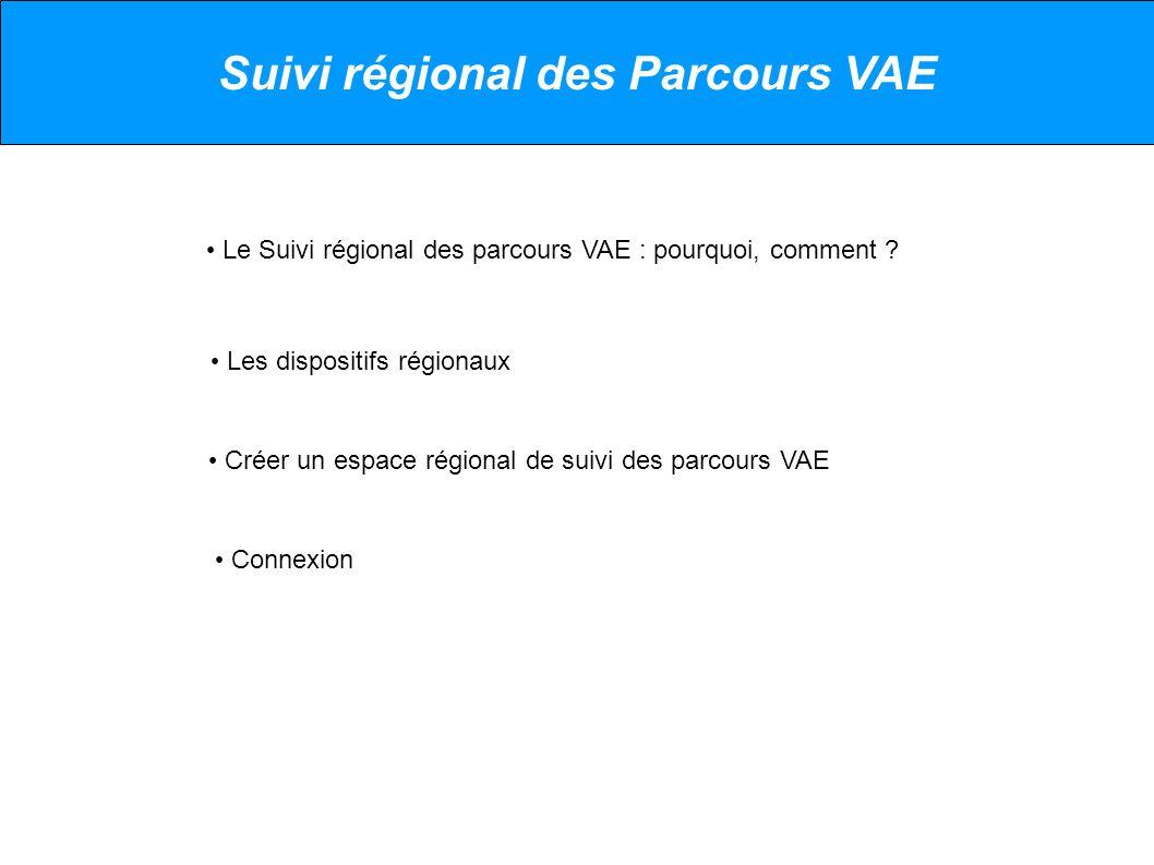 Suivi régional des Parcours VAE Le Suivi régional des parcours VAE : pourquoi, comment ? Les dispositifs régionaux Créer un espace régional de suivi d