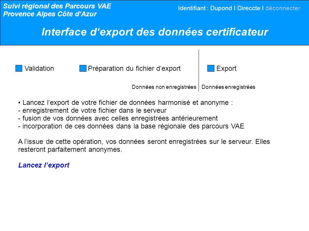 Données non enregistrées Données enregistrées Validation Préparation du fichier dexport Export Lancez lexport de votre fichier de données harmonisé et