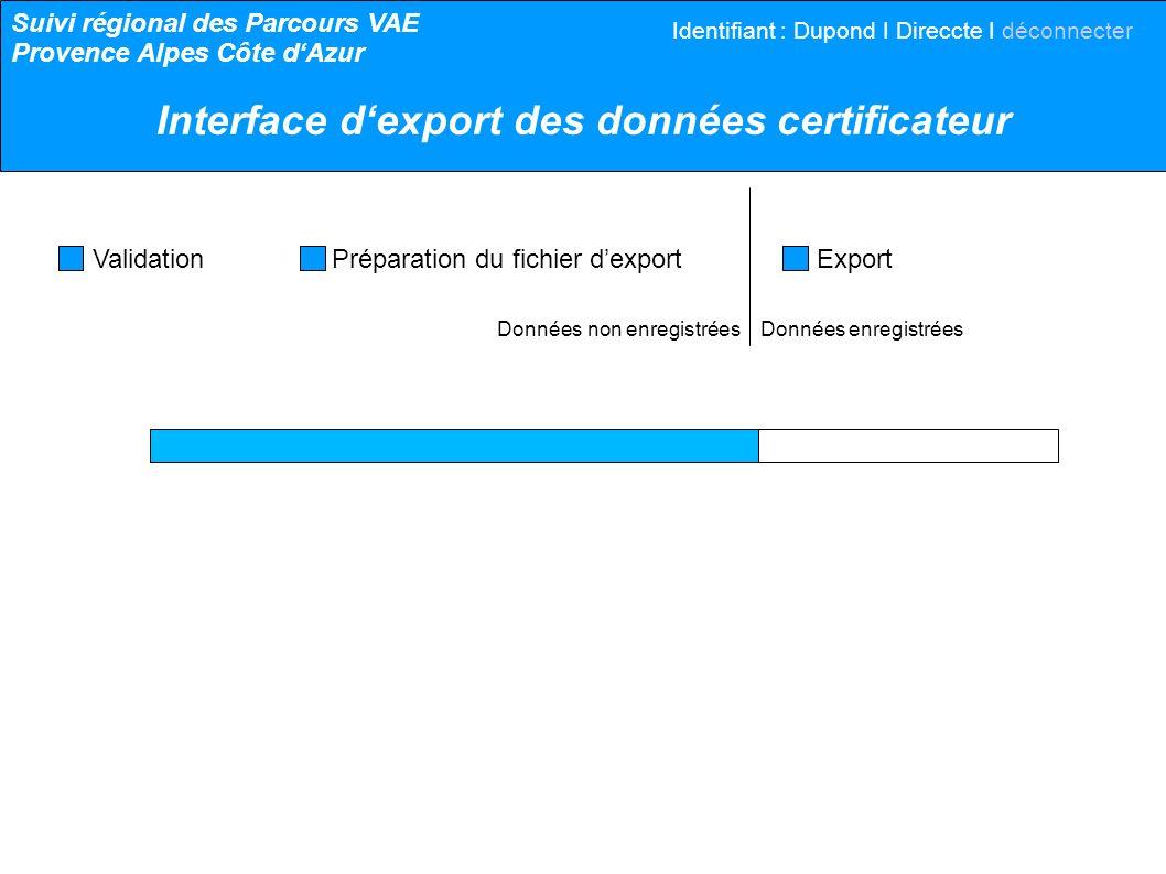 Données non enregistrées Données enregistrées Validation Préparation du fichier dexport Export Suivi régional des Parcours VAE Provence Alpes Côte dAz